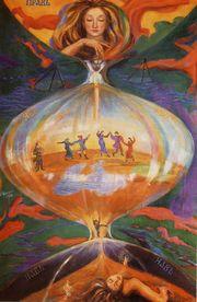 Три основополагающие понятия во всём веровании, философии славян, триада состояния мира, триглав всего сотворённого мира - Явь, Навь и Правь