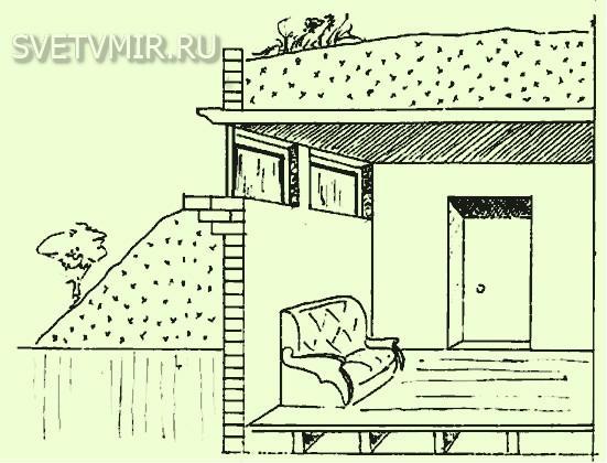 Рис. 3. Зенитное окно, тип окна при большом заглублении