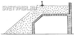 Рис. 5. Дом-подкова, арочная конструкция
