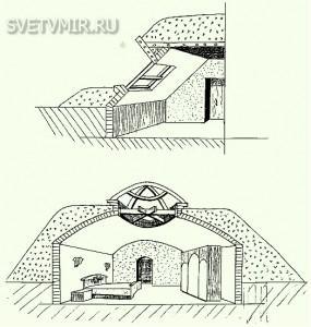 Рис. 6. Сверху - зенитное окно (мансардный стеклопакет). А снизу - пример окна-купола с тройным остеклением