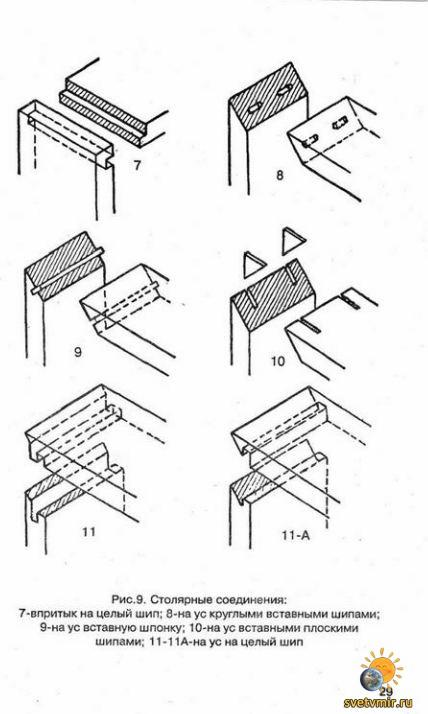 Как сделать или отремонтировать мебель своими руками - 6 книг СветВМир.ру Познавательный журнал!