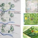 Идеи по созданию Родового поместья