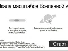 Шкала масштабов Вселенной, версия 2, на русском