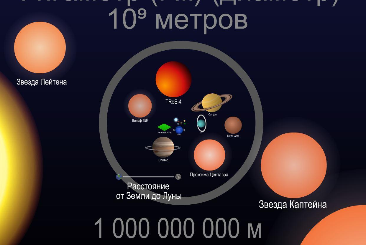 from the large scale universe to