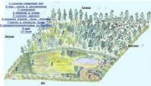 x a3013808 - СветВМир.ру - Интересный познавательный журнал. Развитие познания - 65 проектов Родовых поместий (макеты, рисунки)