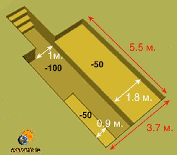 44665434 - СветВМир.ру | Познавательный журнал! - Инструкция по строительству землянки. Как построить землянку?