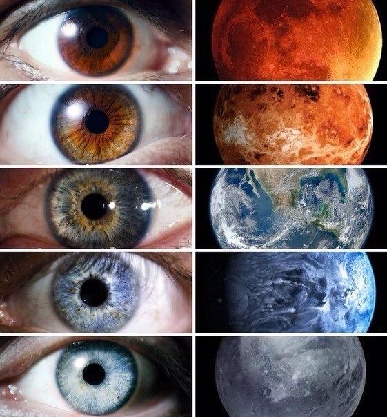 Глаза как планеты...