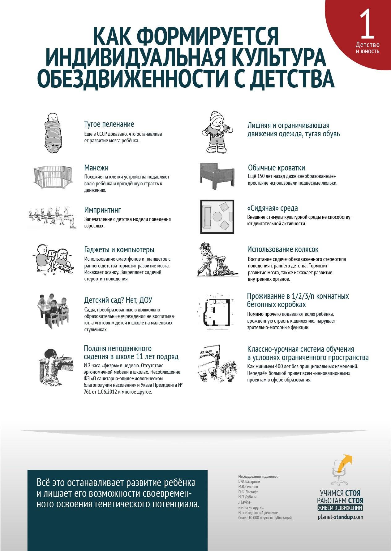 64KK6FzaXb8 - СветВМир.ру | Познавательный журнал! - Как формируется индивидуальная культура обездвиженности с детства (картинка)