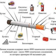 Влияние табака на организм
