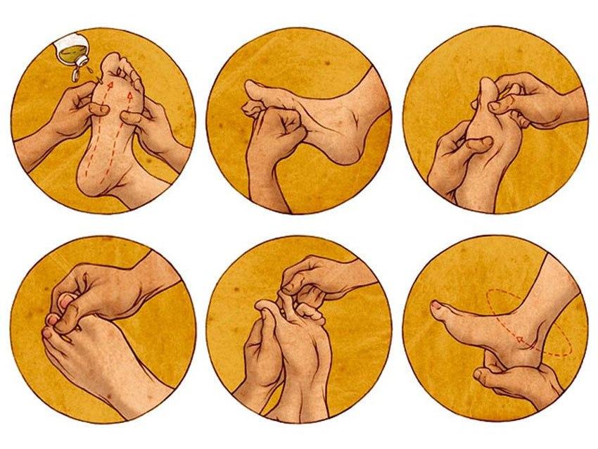 Как делать массаж для ног девушке южно сахалинск индивидуалка
