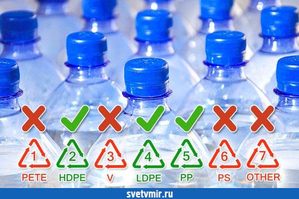 """Вред пластиковых бутылок. """"Хороший"""" и """"плохой"""" пластик на одной картинке"""
