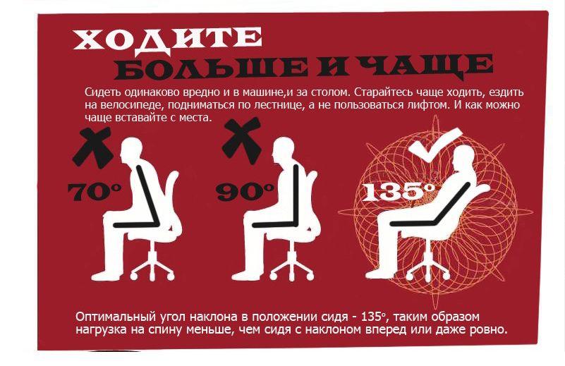 sidyachiy obraz jizni 08 - СветВМир.ру | Познавательный журнал! - Почему долго сидеть вредно